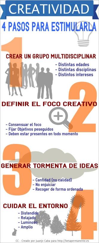 #Infografía: Creatividad, 4 pasos para estimularla